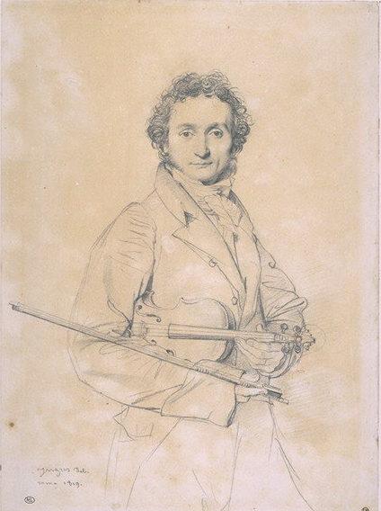 Jean Auguste Dominique Ingres, Fonds des dessins et miniatures, Musée du Louvre, Paris